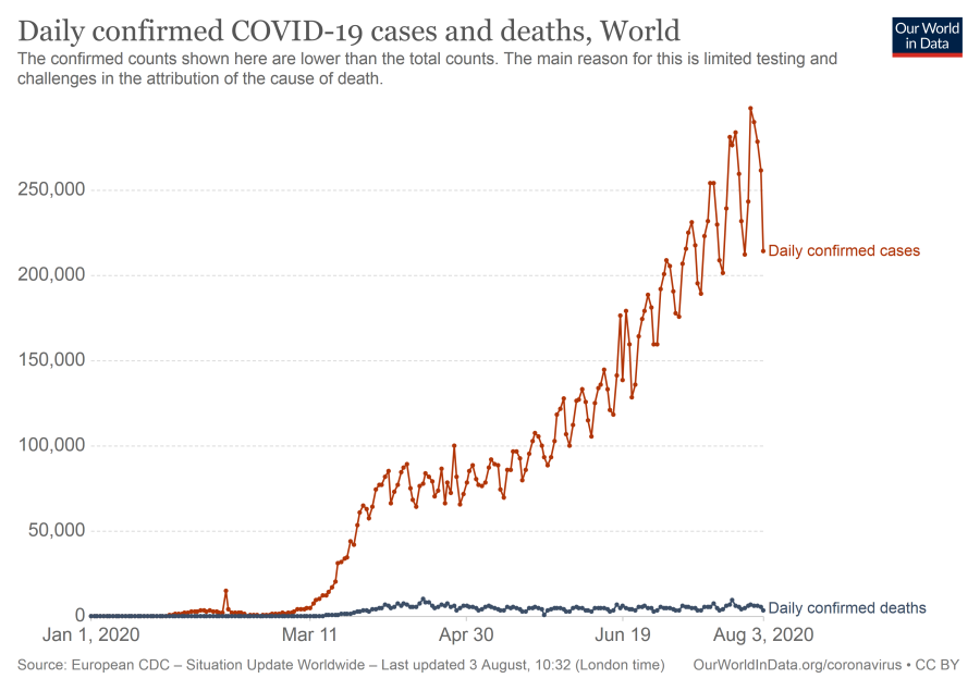 daily-covid-cases-deaths_1_.png